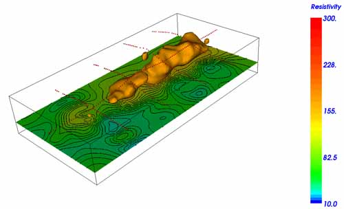 3D resistivity model lava flow